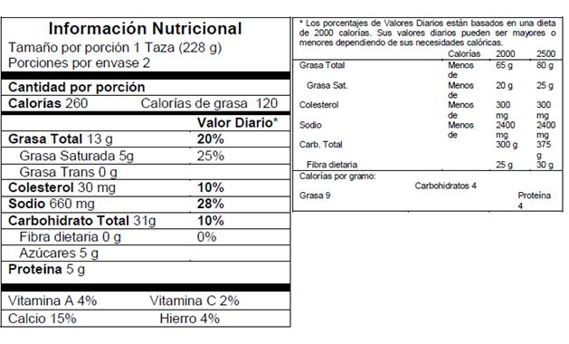 Tabla calorias alimentos colombianos